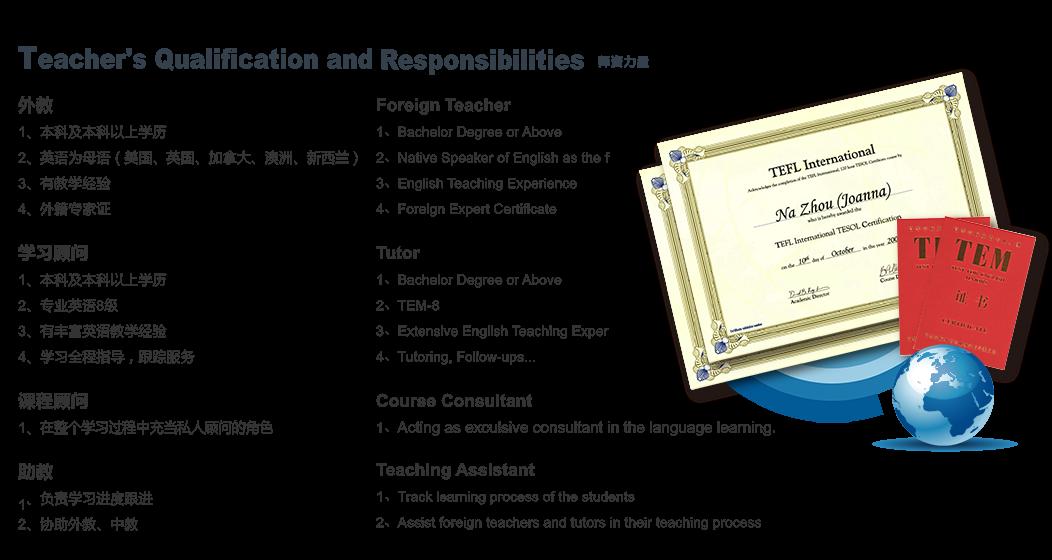 20140917 教学体系(师资力量)内页-01.png